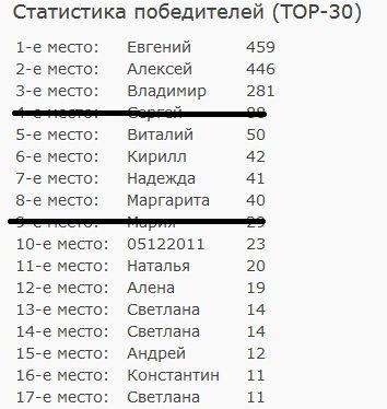 конкурс_топ-30